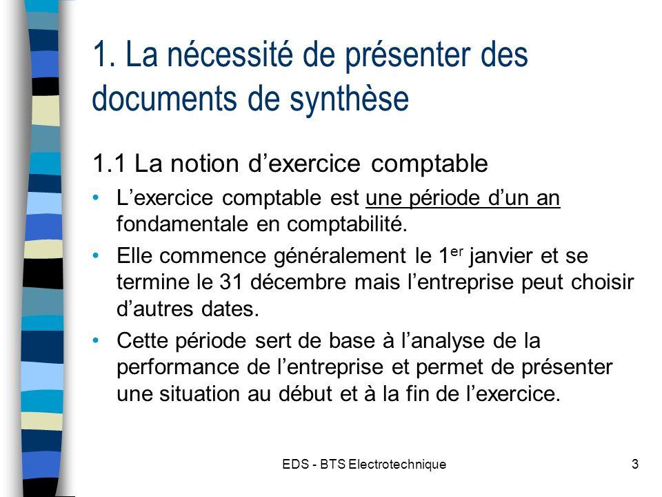 EDS - BTS Electrotechnique3 1. La nécessité de présenter des documents de synthèse 1.1 La notion dexercice comptable Lexercice comptable est une pério