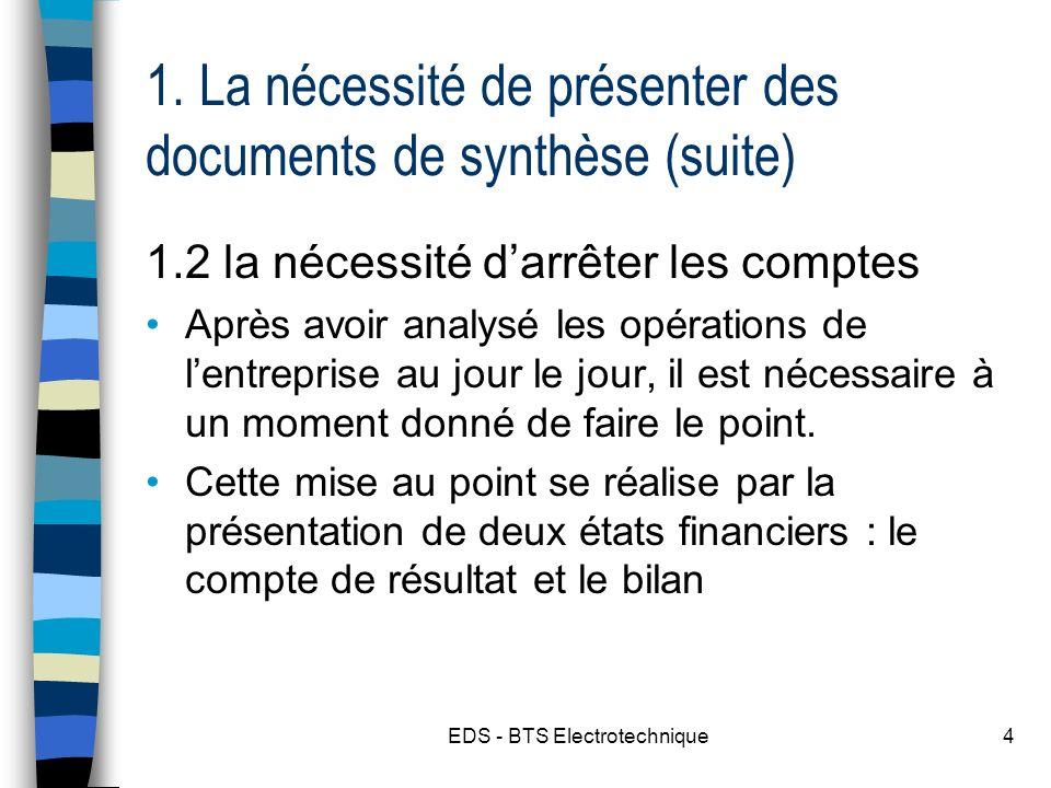 EDS - BTS Electrotechnique4 1. La nécessité de présenter des documents de synthèse (suite) 1.2 la nécessité darrêter les comptes Après avoir analysé l