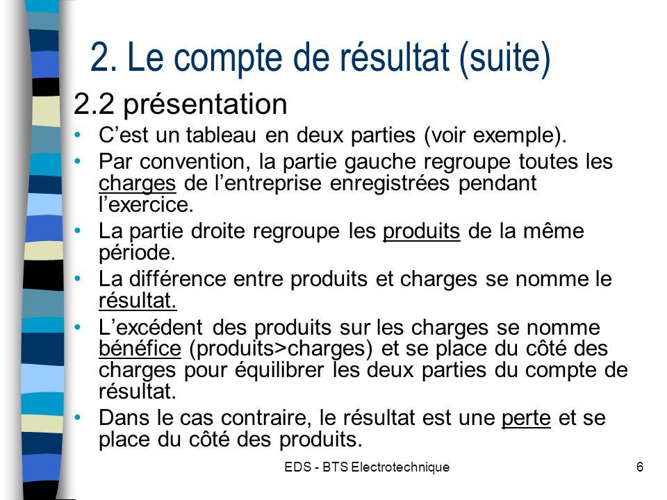 EDS - BTS Electrotechnique6 2. Le compte de résultat (suite) 2.2 présentation Cest un tableau en deux parties (voir exemple). Par convention, la parti