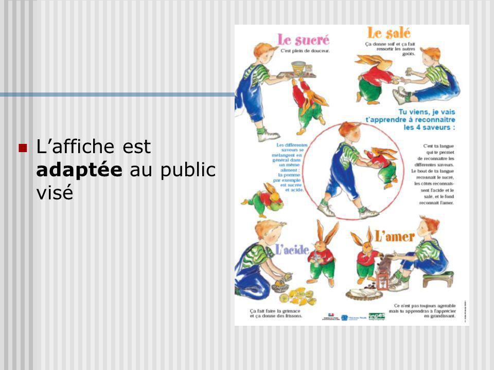 Diaporama réalisé à laide des affiches de lINPES Elisabeth MUTZIG Décembre 2005 Lycée Jean Rostand Strasbourg