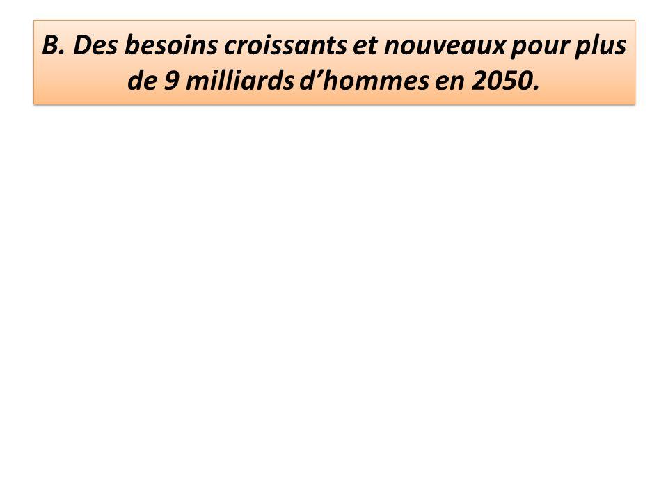 B. Des besoins croissants et nouveaux pour plus de 9 milliards dhommes en 2050.