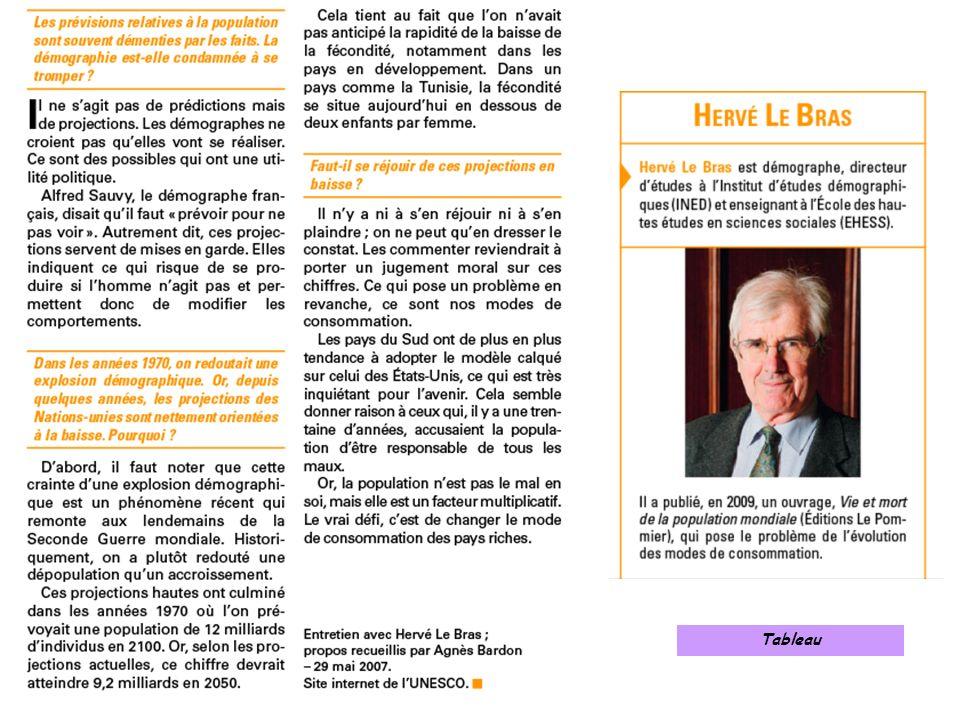 En quoi H.Le Bras soppose-t-il à K. Smail ?Quelle thèse défend-il au début de cet extrait .