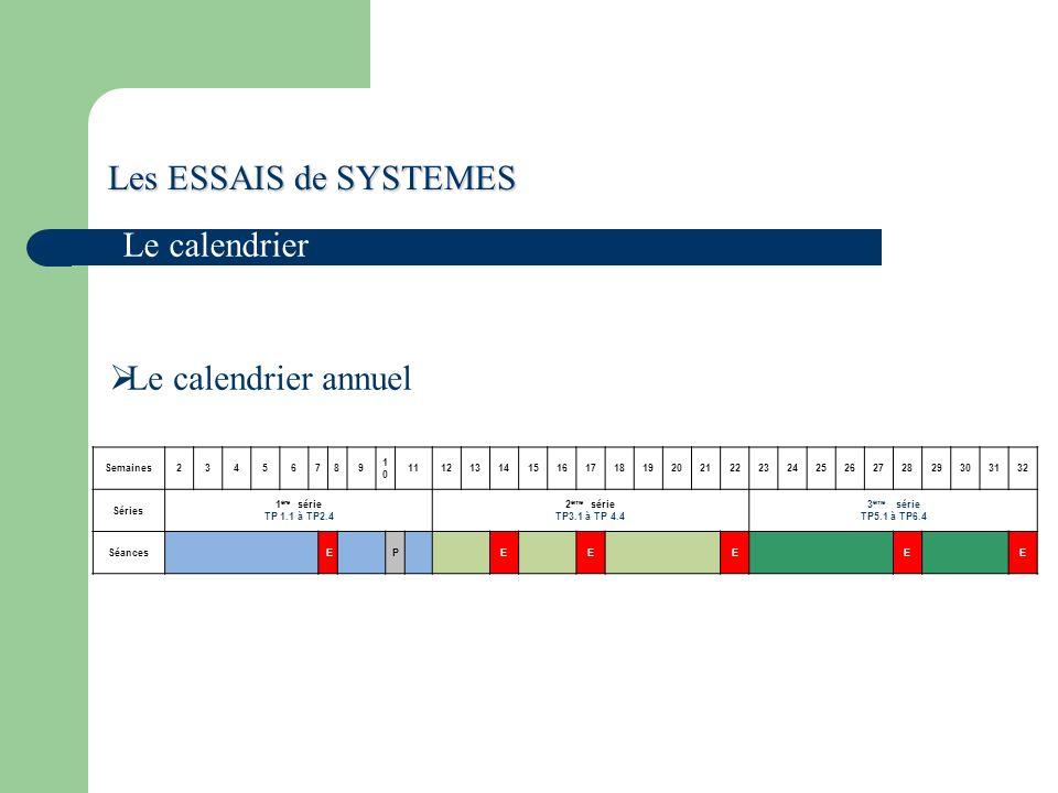 Les ESSAIS de SYSTEMES Le calendrier annuel Le calendrier Semaines23456789 1010 11121314151617181920212223242526272829303132 Séries 1 ère série TP 1.1 à TP2.4 2 ème série TP3.1 à TP 4.4 3 ème série TP5.1 à TP6.4 Séances EPEEEEE