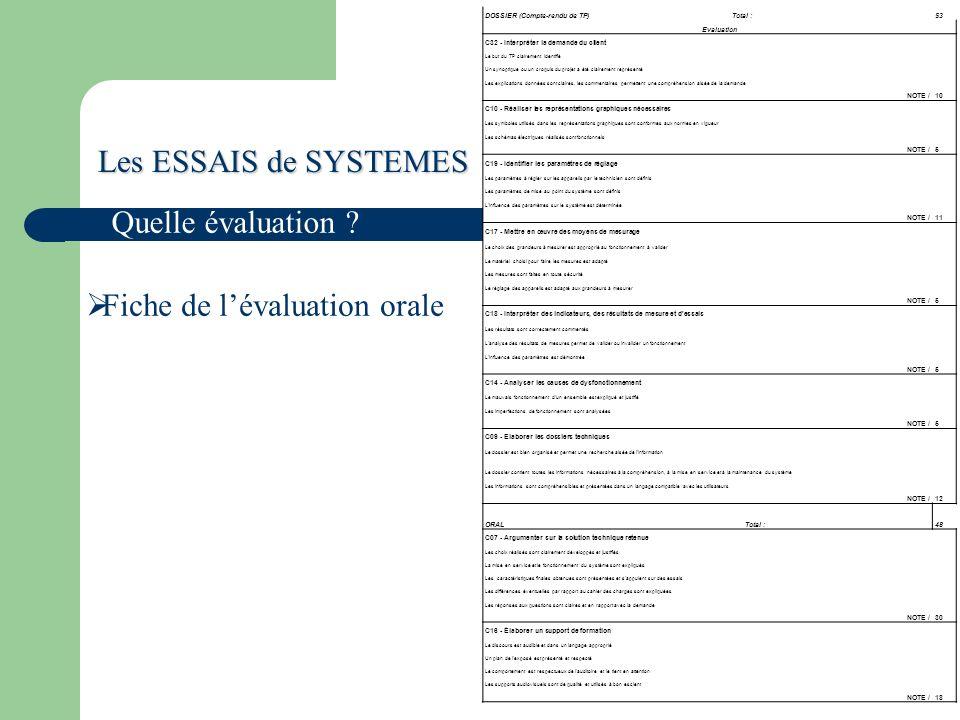 Les ESSAIS de SYSTEMES Fiche de lévaluation orale Quelle évaluation .