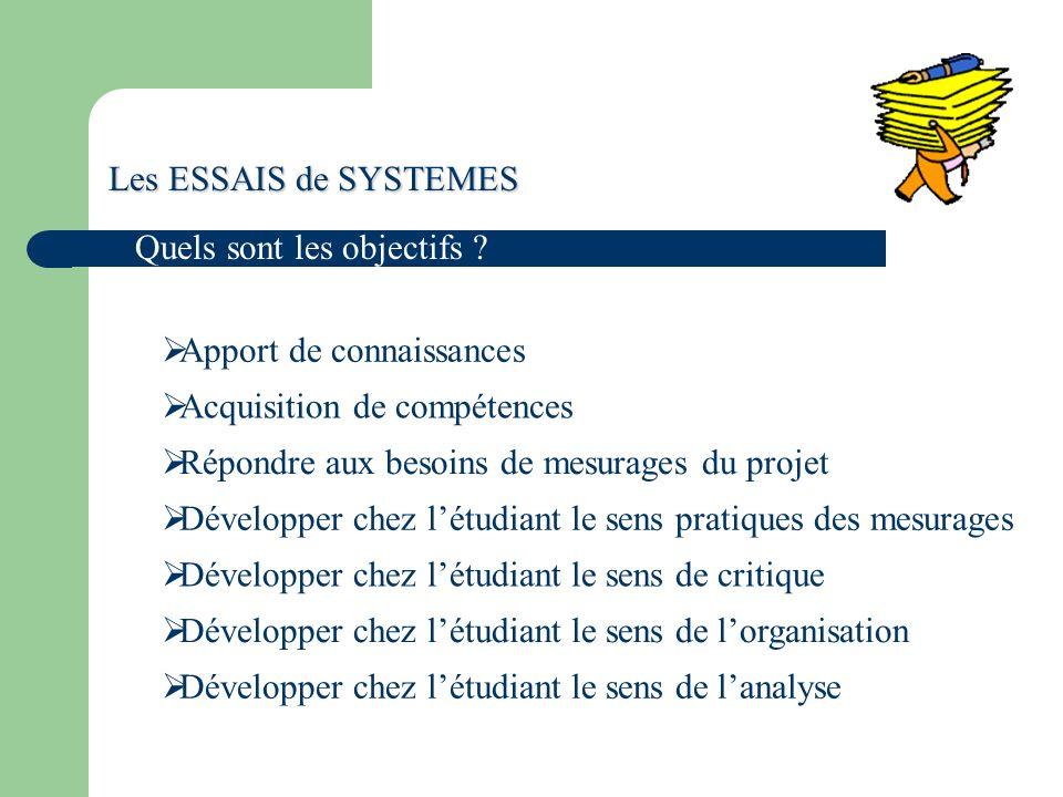Les ESSAIS de SYSTEMES Répondre aux besoins de mesurages du projet Quels sont les objectifs .