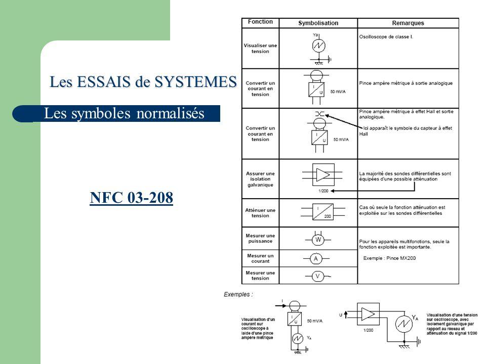 Les ESSAIS de SYSTEMES Les symboles normalisés NFC 03-208