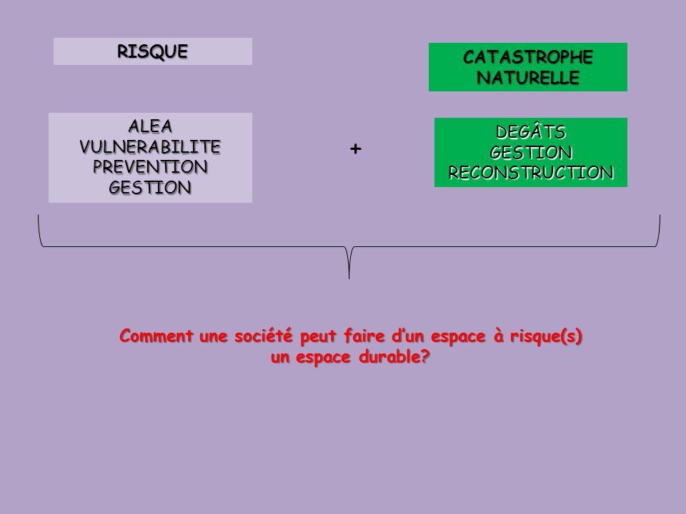 RISQUE CATASTROPHE NATURELLE ALEA VULNERABILITE PREVENTION GESTION DEGÂTS GESTION RECONSTRUCTION + Comment une société peut faire dun espace à risque(