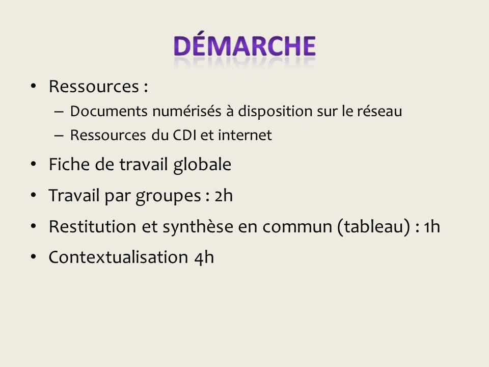 Ressources : – Documents numérisés à disposition sur le réseau – Ressources du CDI et internet Fiche de travail globale Travail par groupes : 2h Restitution et synthèse en commun (tableau) : 1h Contextualisation 4h