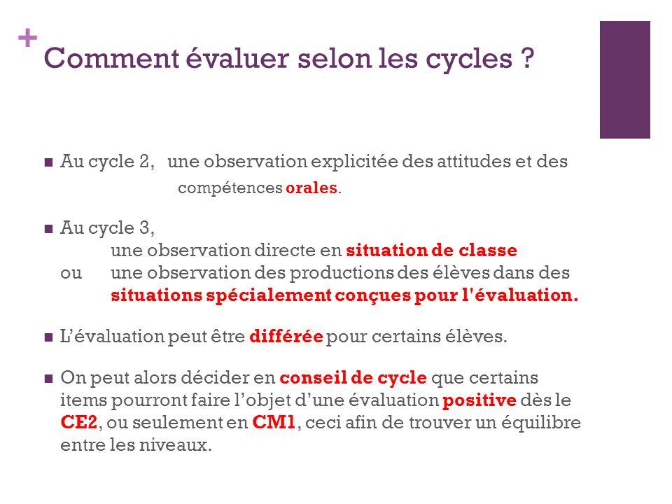 + Comment évaluer selon les cycles .
