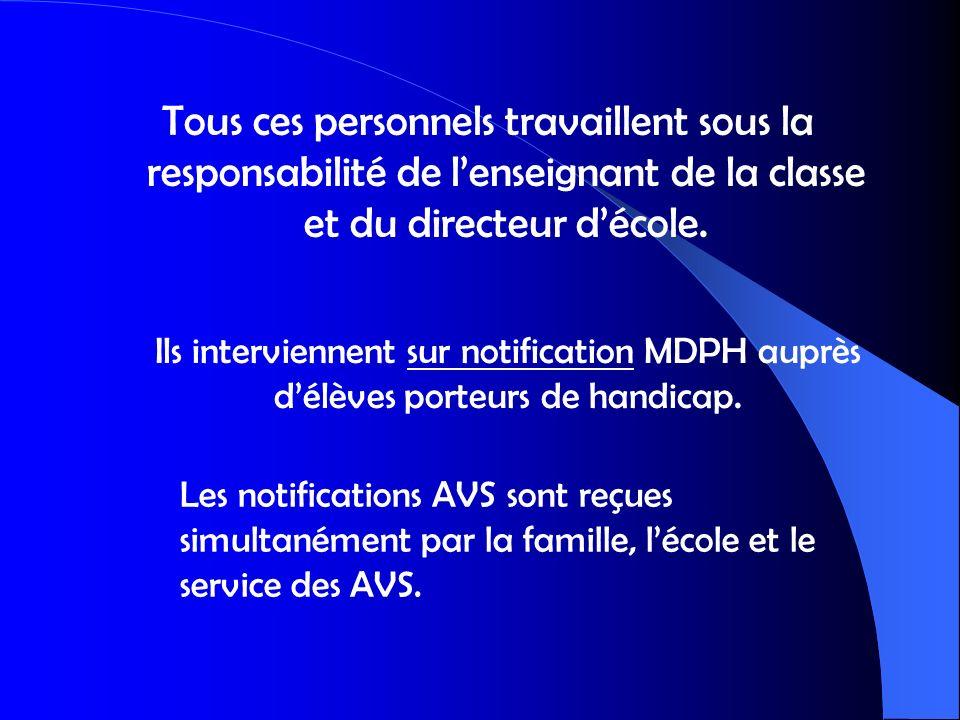 Statut des AVSi, AVSm et AVS Co : Assistants dÉducation.