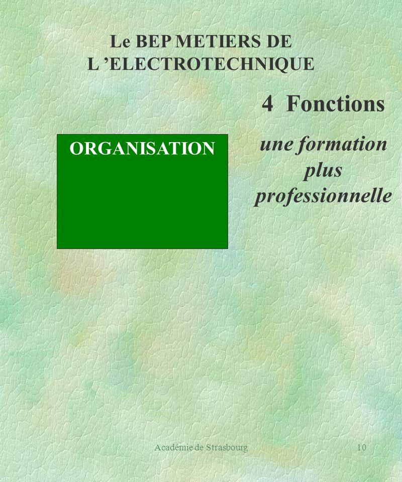 Académie de Strasbourg10 Le BEP METIERS DE L ELECTROTECHNIQUE ORGANISATION 4 Fonctions une formation plus professionnelle