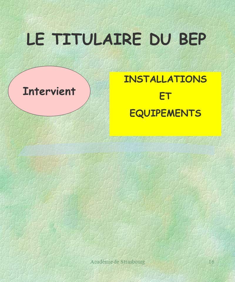 Académie de Strasbourg16 LE TITULAIRE DU BEP Intervient INSTALLATIONS ET EQUIPEMENTS
