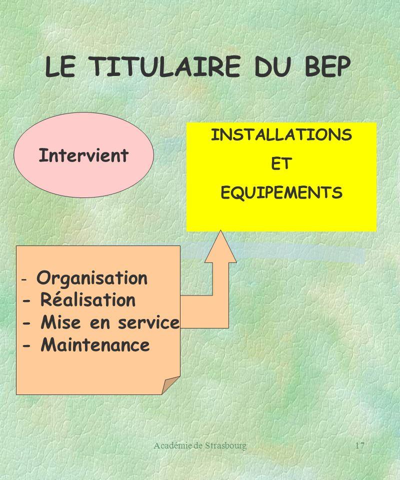 Académie de Strasbourg17 LE TITULAIRE DU BEP Intervient INSTALLATIONS ET EQUIPEMENTS - Organisation - Réalisation - Mise en service - Maintenance