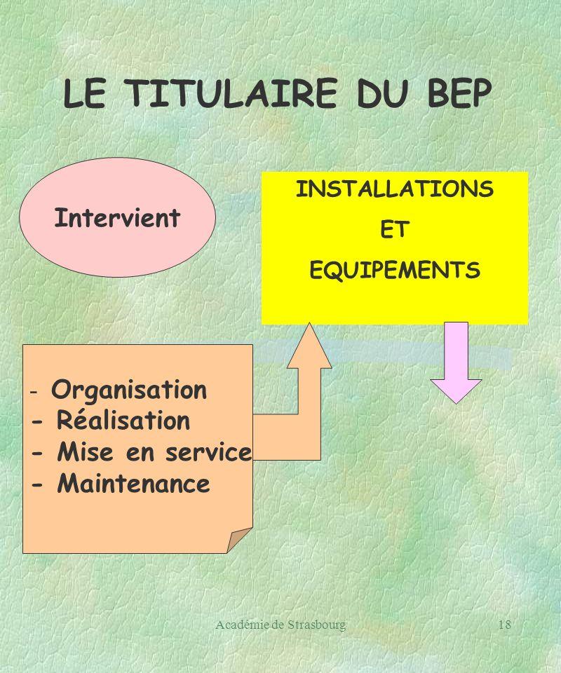 Académie de Strasbourg18 LE TITULAIRE DU BEP Intervient INSTALLATIONS ET EQUIPEMENTS - Organisation - Réalisation - Mise en service - Maintenance