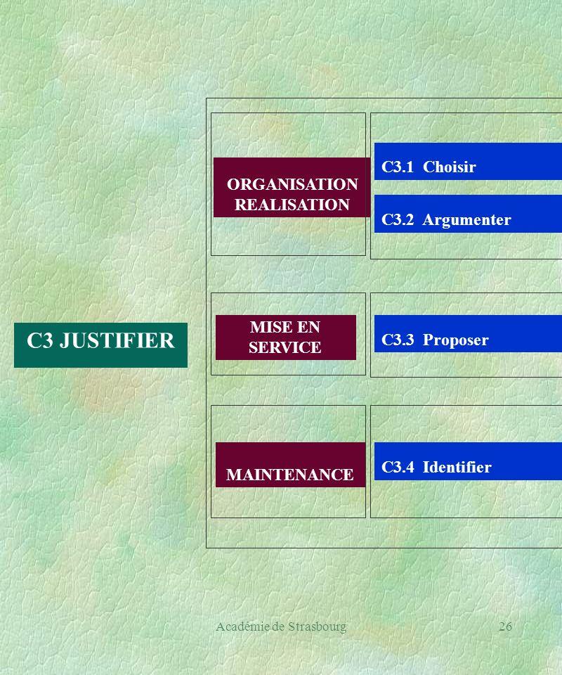 Académie de Strasbourg26 C3 JUSTIFIER ORGANISATION REALISATION MISE EN SERVICE MAINTENANCE C3.1 Choisir C3.2 Argumenter C3.3 Proposer C3.4 Identifier