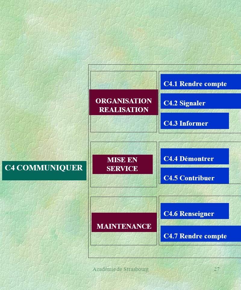 Académie de Strasbourg27 C4 COMMUNIQUER ORGANISATION REALISATION MISE EN SERVICE MAINTENANCE C4.1 Rendre compte C4.2 Signaler C4.3 Informer C4.4 Démontrer C4.6 Renseigner C4.7 Rendre compte C4.5 Contribuer
