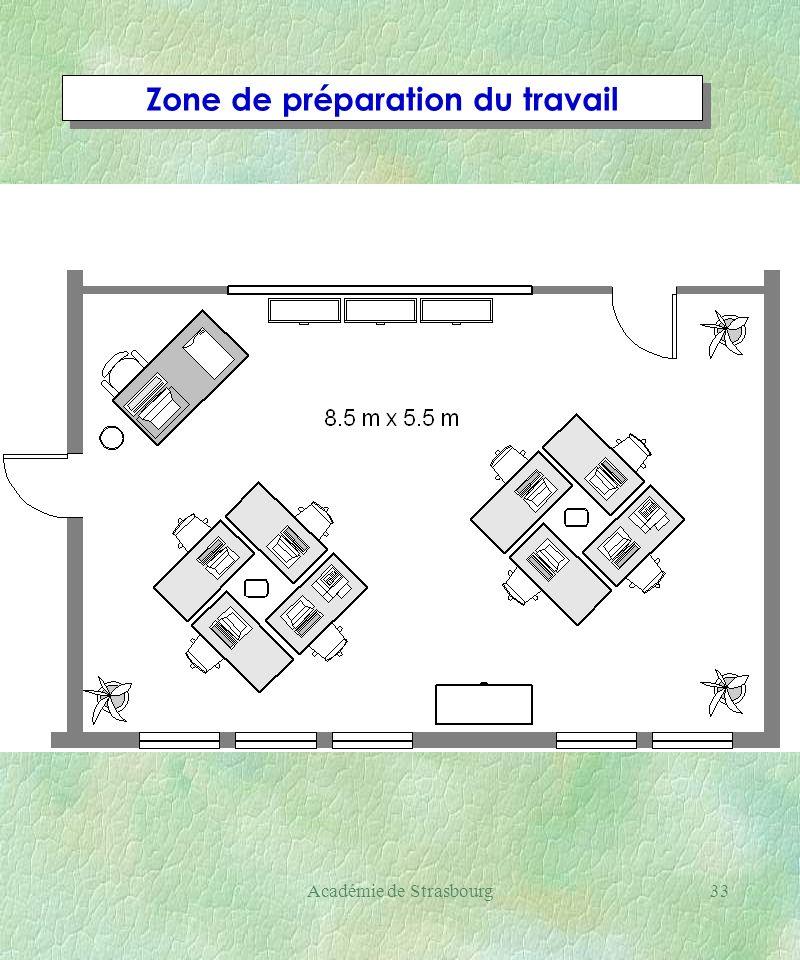 Académie de Strasbourg33 Zone de préparation du travail