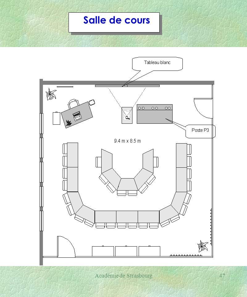 Académie de Strasbourg47 Salle de cours