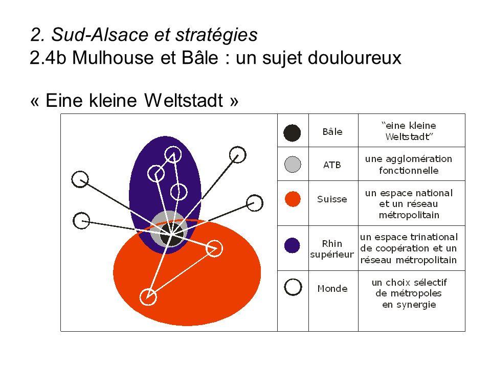 2. Sud-Alsace et stratégies 2.4b Mulhouse et Bâle : un sujet douloureux « Eine kleine Weltstadt »