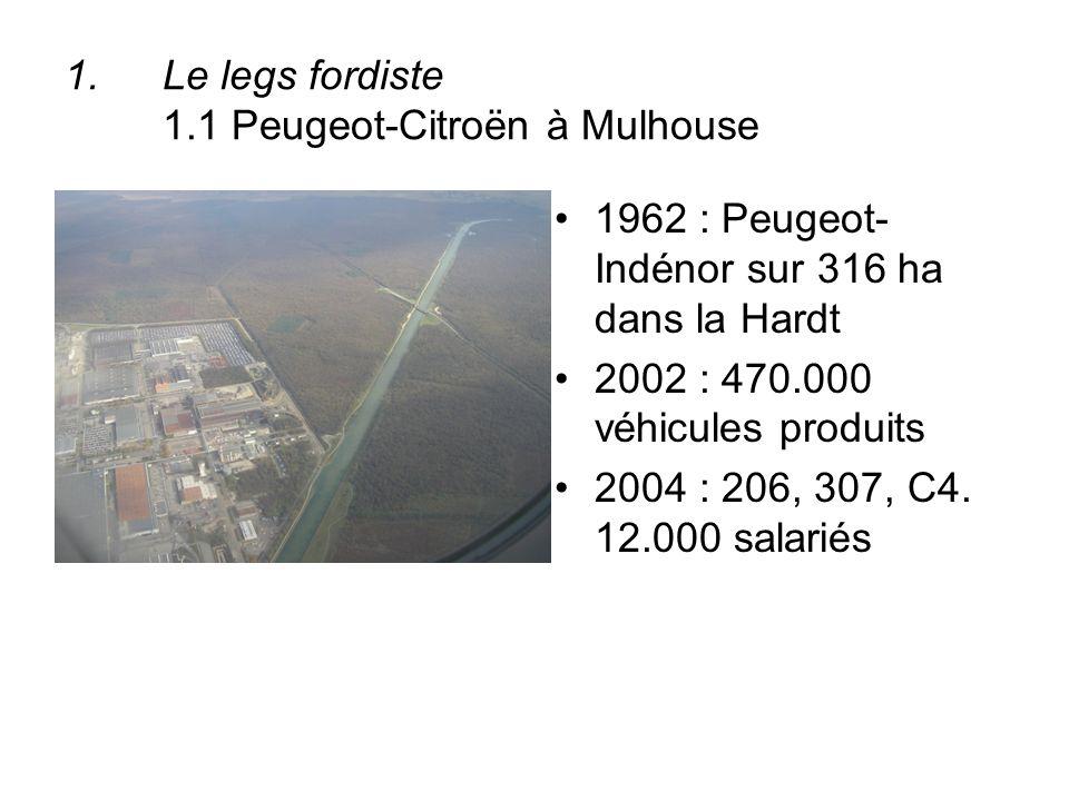 1.Le legs fordiste 1.1 Peugeot-Citroën à Mulhouse 1962 : Peugeot- Indénor sur 316 ha dans la Hardt 2002 : 470.000 véhicules produits 2004 : 206, 307,