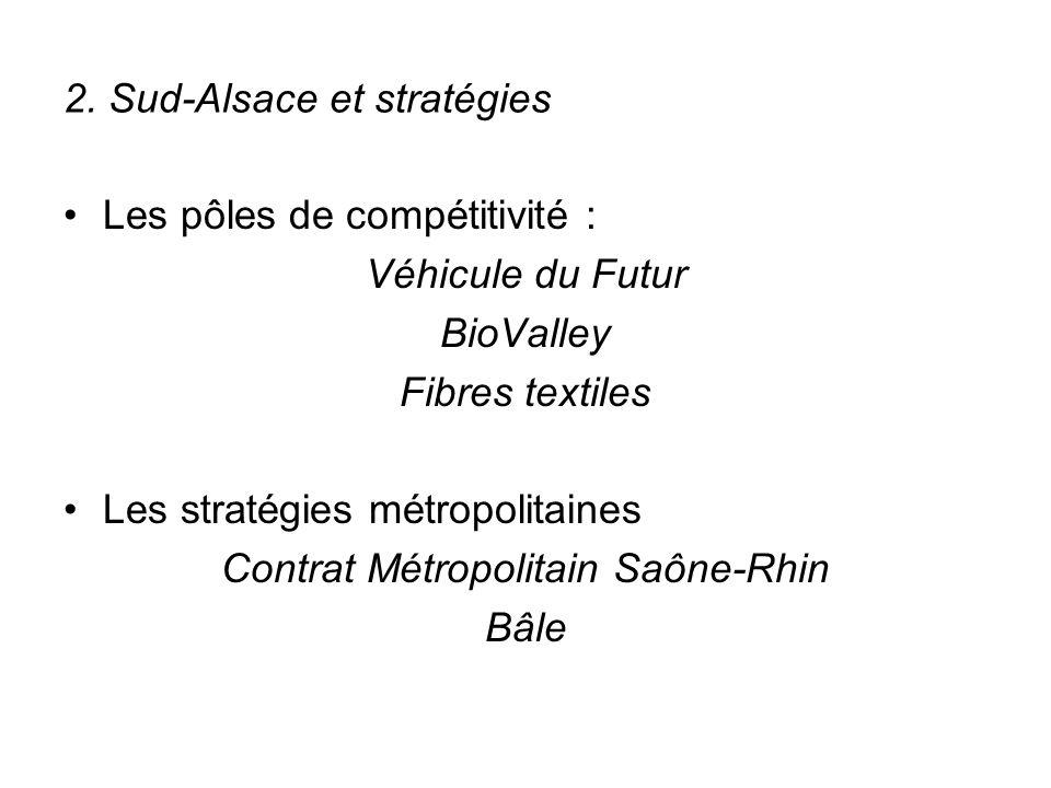 2. Sud-Alsace et stratégies Les pôles de compétitivité : Véhicule du Futur BioValley Fibres textiles Les stratégies métropolitaines Contrat Métropolit
