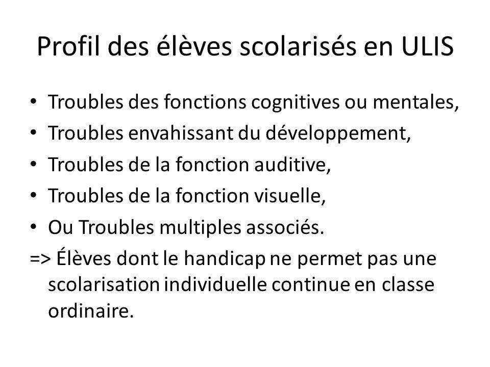 Profil des élèves scolarisés en ULIS Troubles des fonctions cognitives ou mentales, Troubles envahissant du développement, Troubles de la fonction aud