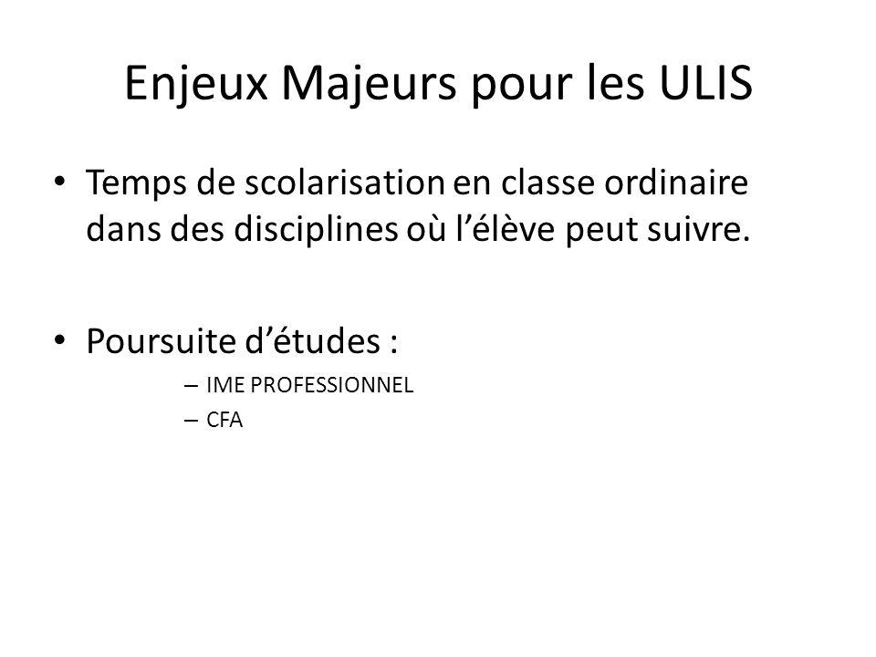 Enjeux Majeurs pour les ULIS Temps de scolarisation en classe ordinaire dans des disciplines où lélève peut suivre. Poursuite détudes : – IME PROFESSI