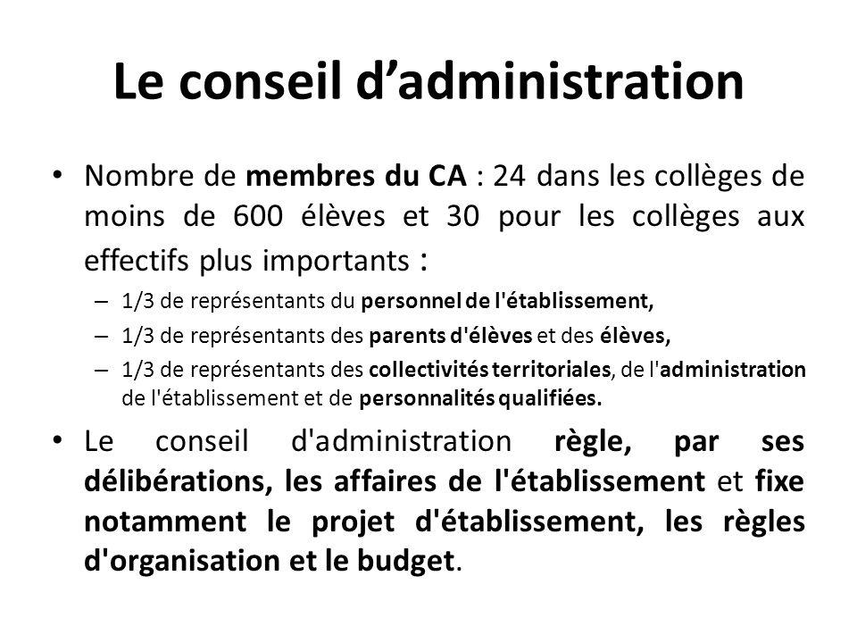 Le conseil dadministration Nombre de membres du CA : 24 dans les collèges de moins de 600 élèves et 30 pour les collèges aux effectifs plus importants