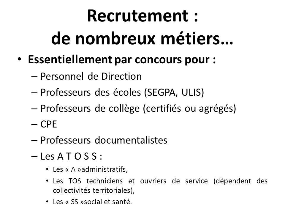 Recrutement : de nombreux métiers… Essentiellement par concours pour : – Personnel de Direction – Professeurs des écoles (SEGPA, ULIS) – Professeurs d