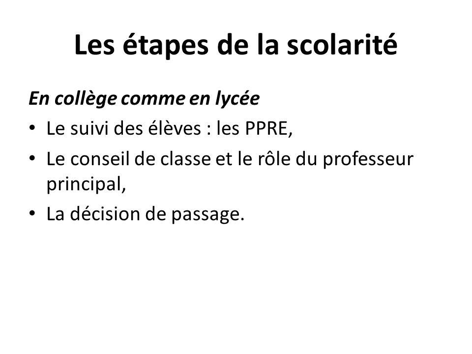 Les étapes de la scolarité En collège comme en lycée Le suivi des élèves : les PPRE, Le conseil de classe et le rôle du professeur principal, La décis