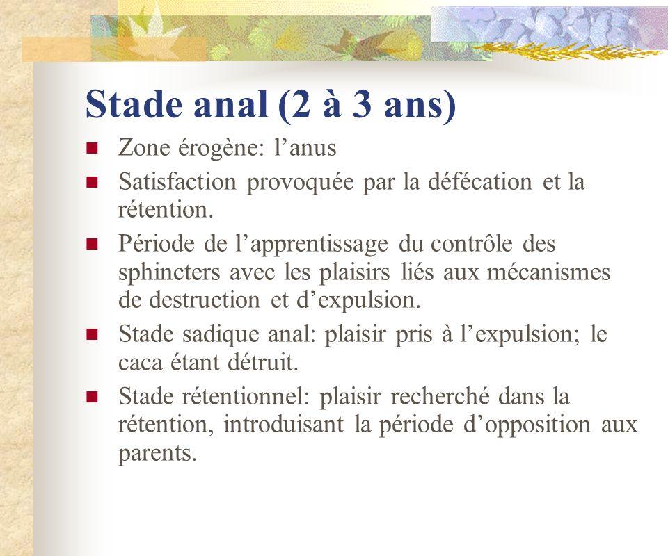 Stade anal (2 à 3 ans) Zone érogène: lanus Satisfaction provoquée par la défécation et la rétention. Période de lapprentissage du contrôle des sphinct