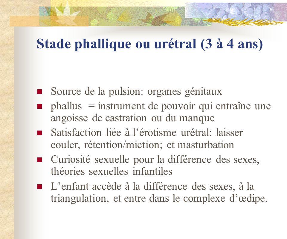 Stade phallique ou urétral (3 à 4 ans) Source de la pulsion: organes génitaux phallus = instrument de pouvoir qui entraîne une angoisse de castration