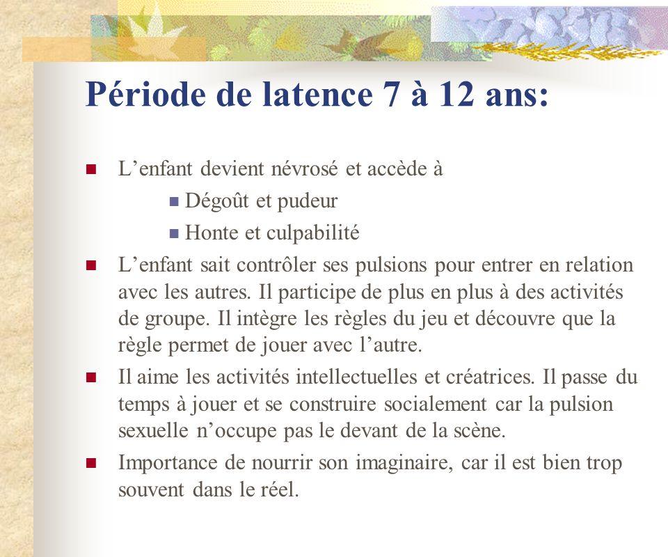 Période de latence 7 à 12 ans: Lenfant devient névrosé et accède à Dégoût et pudeur Honte et culpabilité Lenfant sait contrôler ses pulsions pour entr