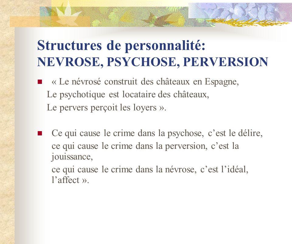 Structures de personnalité: NEVROSE, PSYCHOSE, PERVERSION « Le névrosé construit des châteaux en Espagne, Le psychotique est locataire des châteaux, L
