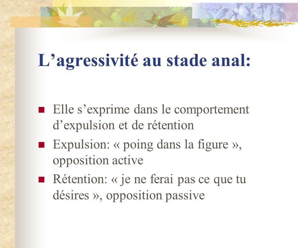 Lagressivité au stade anal: Elle sexprime dans le comportement dexpulsion et de rétention Expulsion: « poing dans la figure », opposition active Réten