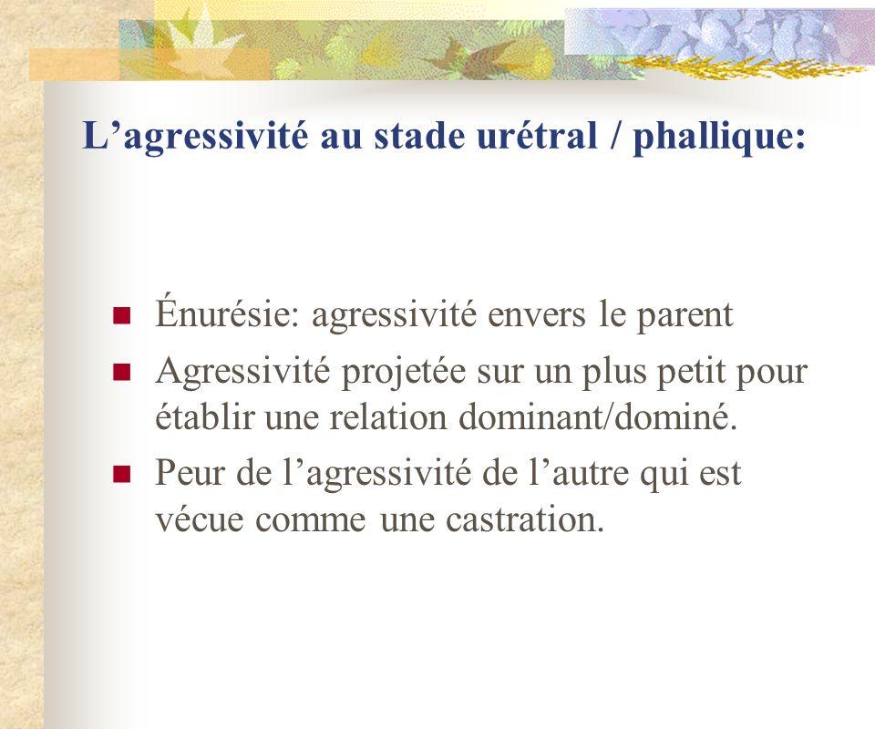Lagressivité au stade urétral / phallique: Énurésie: agressivité envers le parent Agressivité projetée sur un plus petit pour établir une relation dom