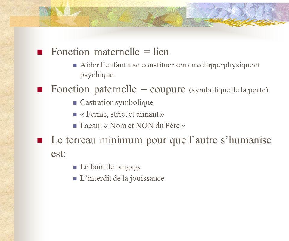 Fonction maternelle = lien Aider lenfant à se constituer son enveloppe physique et psychique. Fonction paternelle = coupure (symbolique de la porte) C