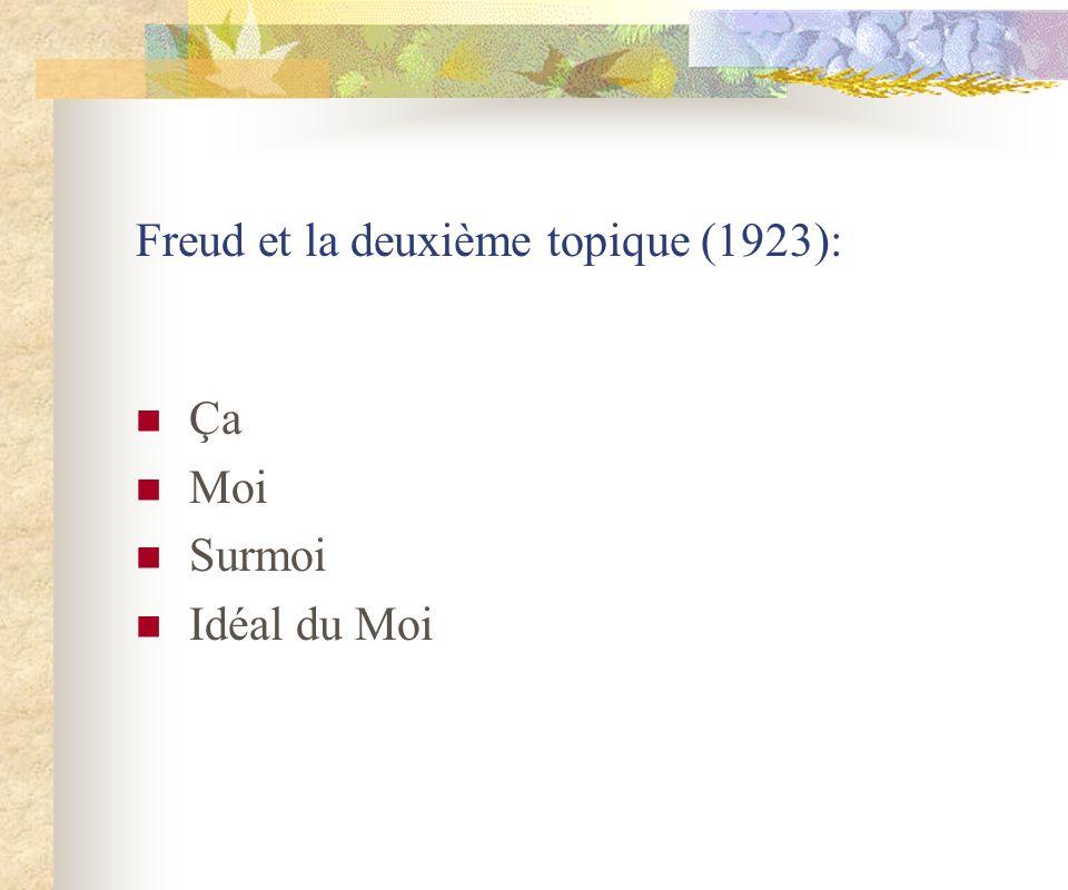 Freud et la deuxième topique (1923): Ça Moi Surmoi Idéal du Moi
