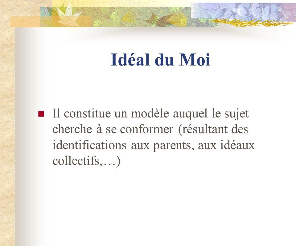Idéal du Moi Il constitue un modèle auquel le sujet cherche à se conformer (résultant des identifications aux parents, aux idéaux collectifs,…)