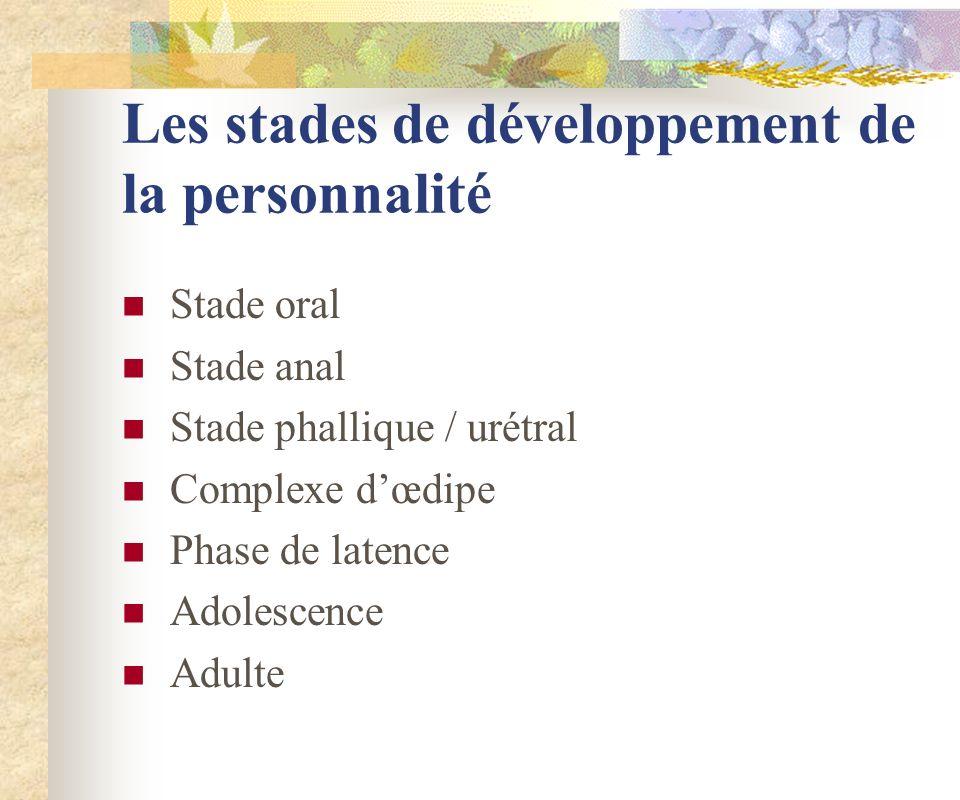 Les stades de développement de la personnalité Stade oral Stade anal Stade phallique / urétral Complexe dœdipe Phase de latence Adolescence Adulte