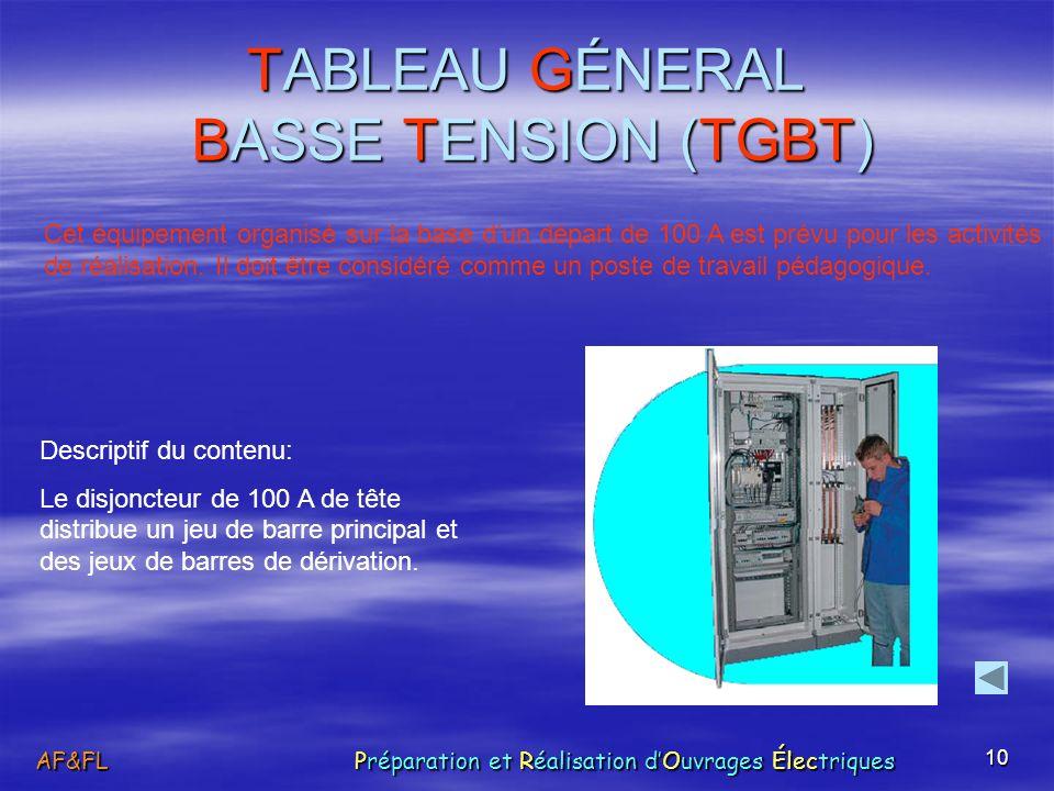 10 TABLEAU GÉNERAL BASSE TENSION (TGBT) Cet équipement organisé sur la base dun départ de 100 A est prévu pour les activités de réalisation. Il doit ê