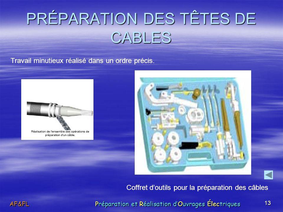 13 PRÉPARATION DES TÊTES DE CABLES Coffret doutils pour la préparation des câbles Travail minutieux réalisé dans un ordre précis. AF&FL Préparation et