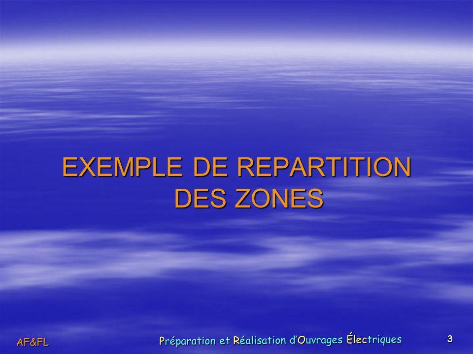 3 EXEMPLE DE REPARTITION DES ZONES AF&FL Préparation et Réalisation dOuvrages Électriques