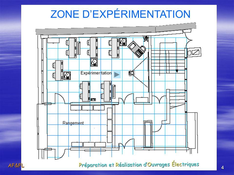 4 ZONE DEXPÉRIMENTATION AF&FL Préparation et Réalisation dOuvrages Électriques