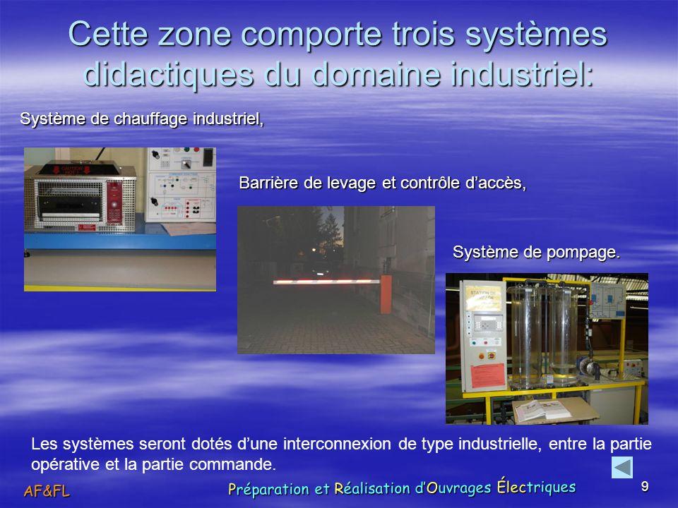 9 Cette zone comporte trois systèmes didactiques du domaine industriel: Système de chauffage industriel, Système de pompage. Barrière de levage et con