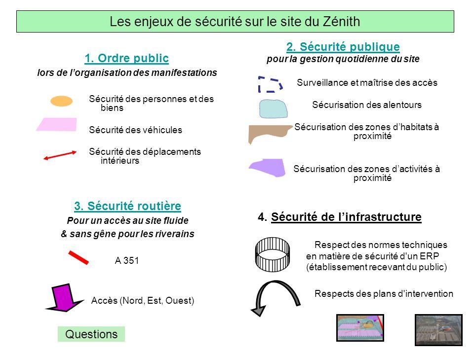 Les enjeux de sécurité sur le site du Zénith 1.