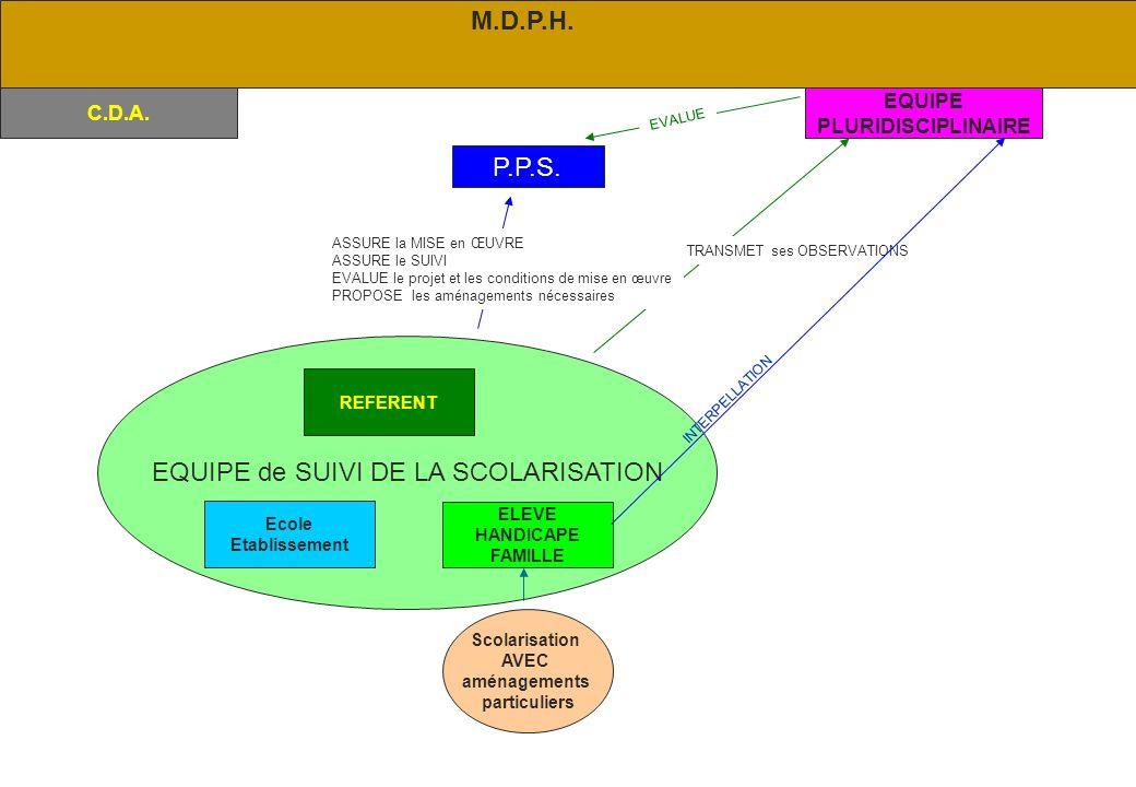 02/2006 CRIS 84 P.P.S.C.D.A.