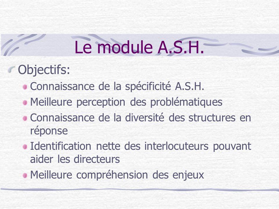 Formation directeurs d écoles Module A. S. H. Session 2013