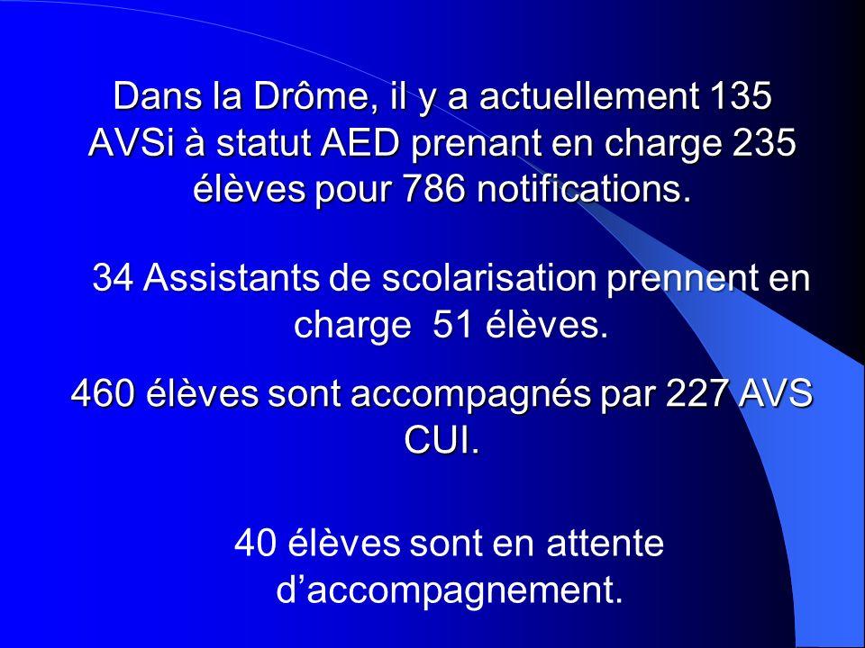 Dans la Drôme, il y a actuellement 135 AVSi à statut AED prenant en charge 235 élèves pour 786 notifications. 460 élèves sont accompagnés par 227 AVS