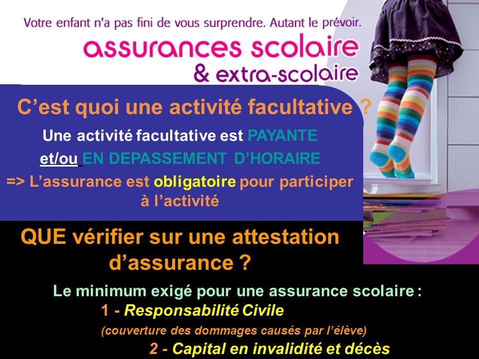 5 Le minimum exigé pour une assurance scolaire : 1 - Responsabilité Civile (couverture des dommages causés par lélève) 2 - Capital en invalidité et dé